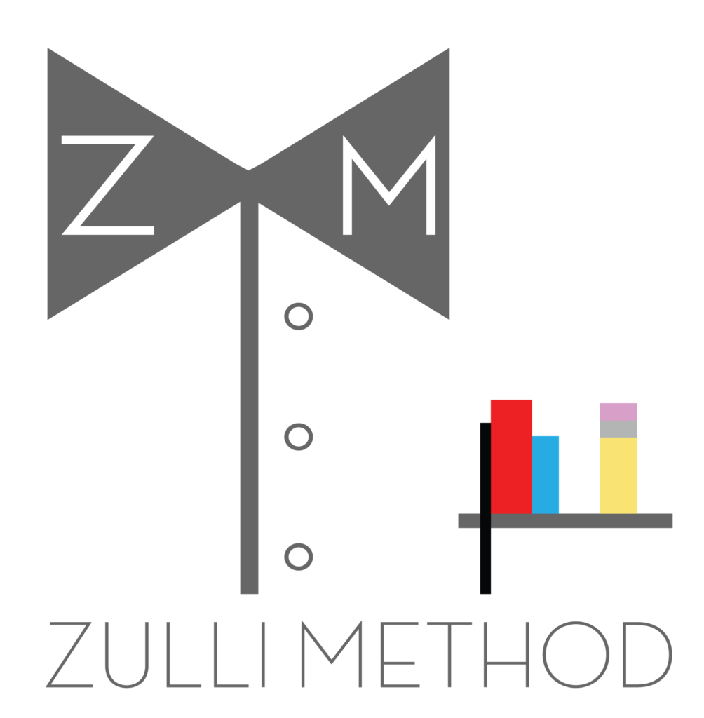 Zulli Method Project Based Learning